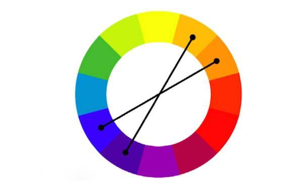 màu sắc cần biết khi thiết kế Website